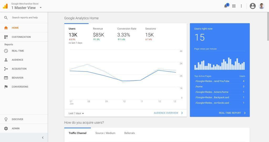 Schermafbeelding van Google Analytics