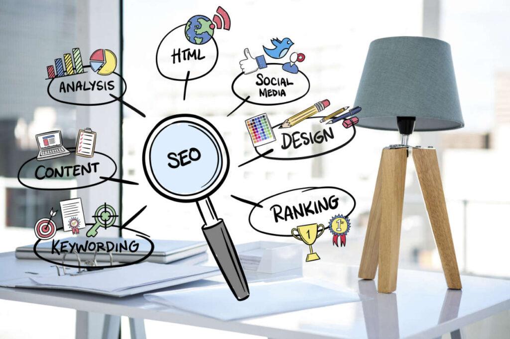 Het speelveld van SEO waar zoekwoordonderzoek een onderdeel van is.